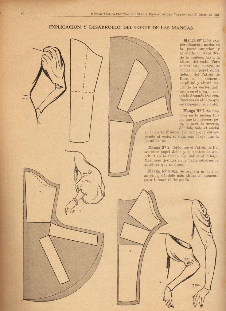 explicación y desarrollo del corte de las mangas