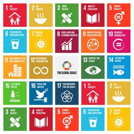 """This Happened In September: The UN Launched 'The Global Goals' – A Blueprint For A United World--Wow. Okay, so where will the trillions of dollars that are needed to implement these new """"global goals"""" come from? Let me give you a hint – they are not going to come from the poor nations."""