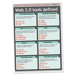 Web 2.0 Tools overview