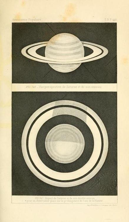 François Arago | Astronomie populaire | Two views of saturn (1864)