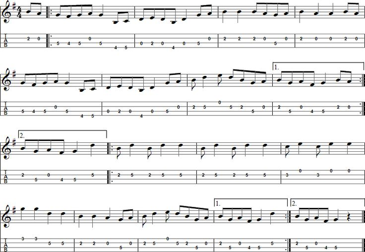Mandolin u00bb Mandolin Chords Going To California - Music Sheets, Tablature, Chords and Lyrics