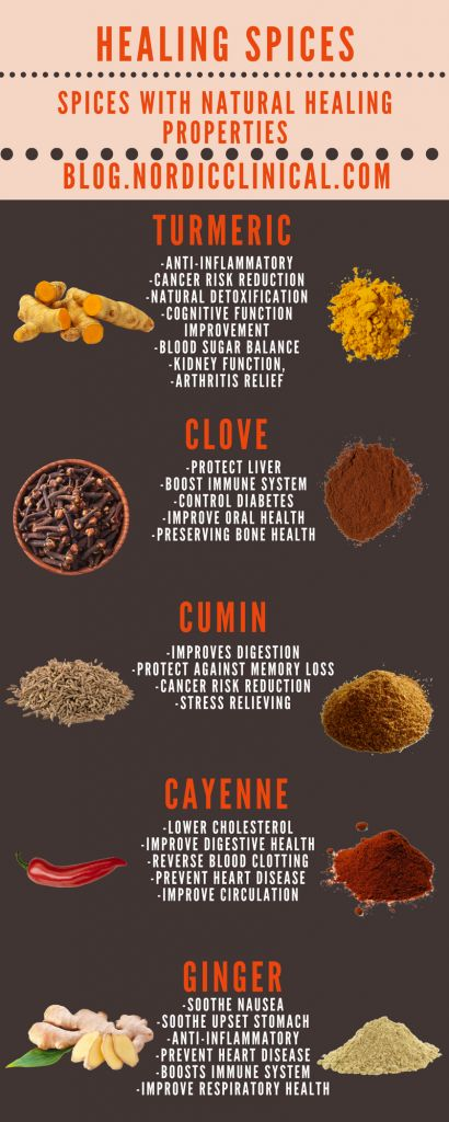 Cayenne, cumin, ginger, and cloves have been proven invaluable for their antiseptic and antibiotic properties, while the use of tumeric and cumin in Eastern medicine is quickly gaining ground in Western practice. Read on for what makes these five healing spices so extraordinary, and well worth the addition to your own personal pantry. #cumin #cayenne #ginger #turmeric #cloves #diet #healthy #naturalremedy #spices #nutrition #natural #blog