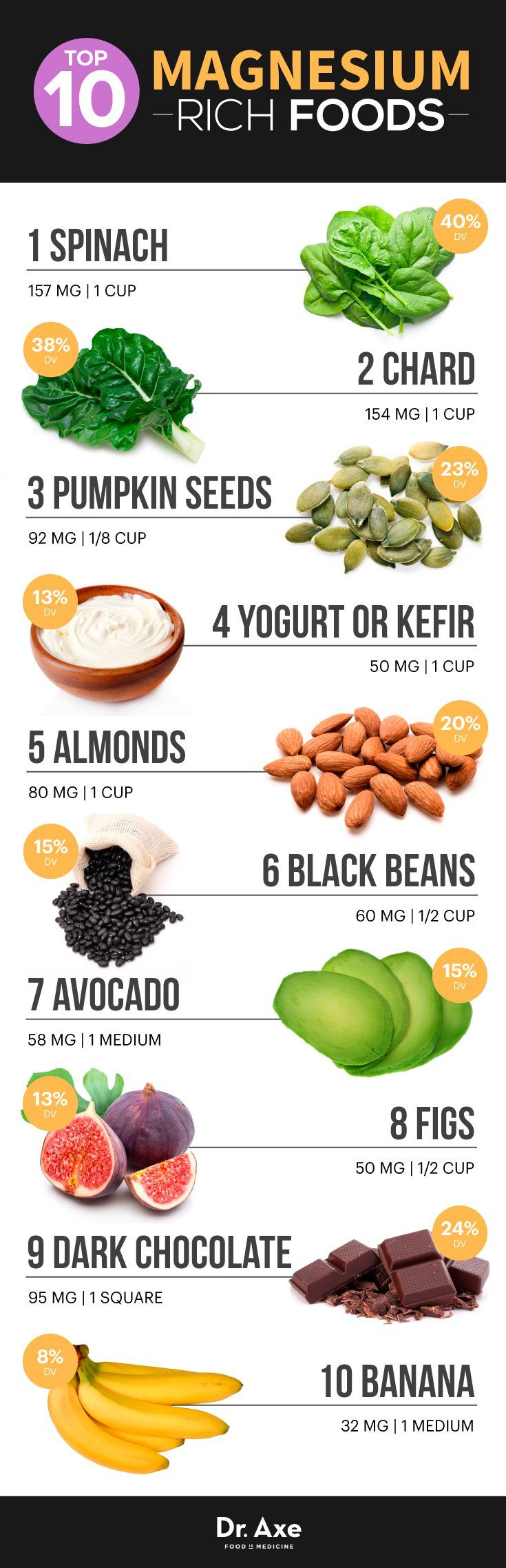 Top 10 Magnesium Rich Foods Infographic plus how to increase your magnesium intake, benefits of magnesium and causes of magnesium deficiency.