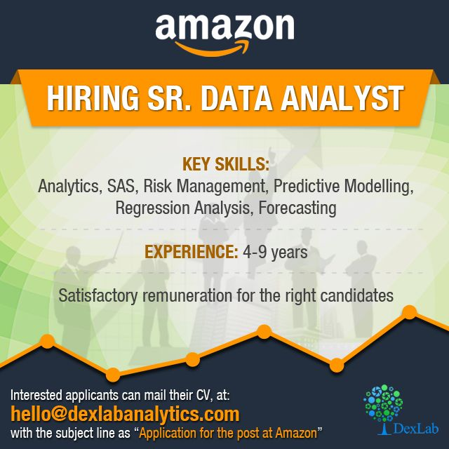"""Interested applicants can mail their CV, at: http://www.dexlabanalytics.com/contact with the subject line as """"Application for the post at Amazon"""""""
