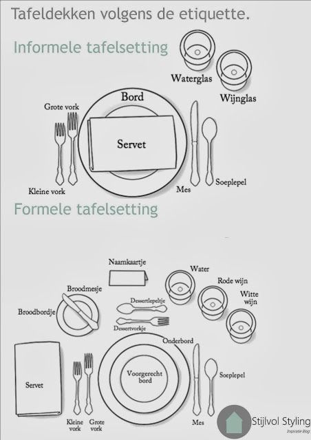Stijlvol Styling: DIY tafeldekken en servetten vouwen volgens de etiquette www.stijlvolstyling.blogspot.nl