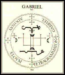 7 archangels symbols | ... michael sigil symbols of archangels archangels of the zodiac archangel