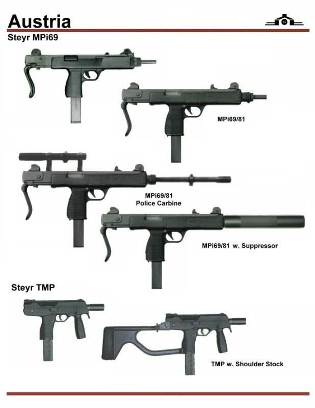 Steyr Arms MP68/TMP Series 9mm Carbine/PDWs.