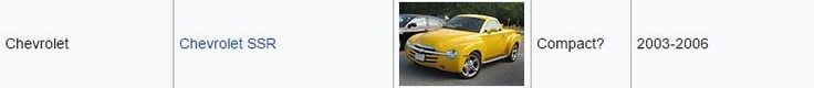 Chevrolet SSR 2003-2006