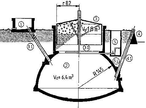 373658100311305913 furthermore Methanogenic Anaerobic Digestion of Wastewater in addition  on biogas reactor
