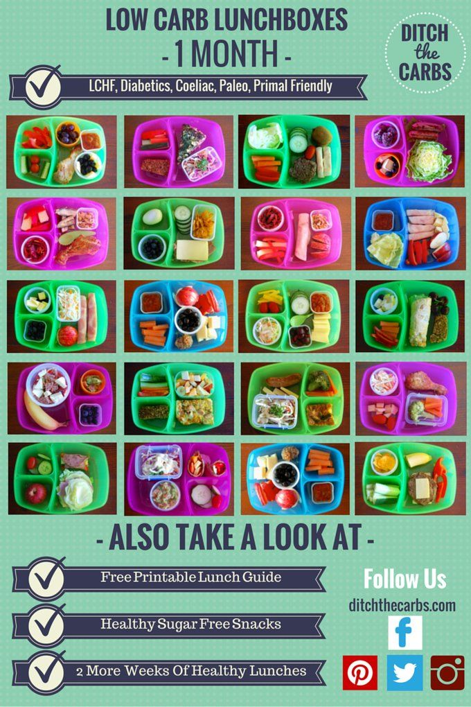 Take a look at one whole month of low carb lunch boxes. Sugar free, grain free, gluten free.   ditchthecarbs.com via @ditchthecarbs