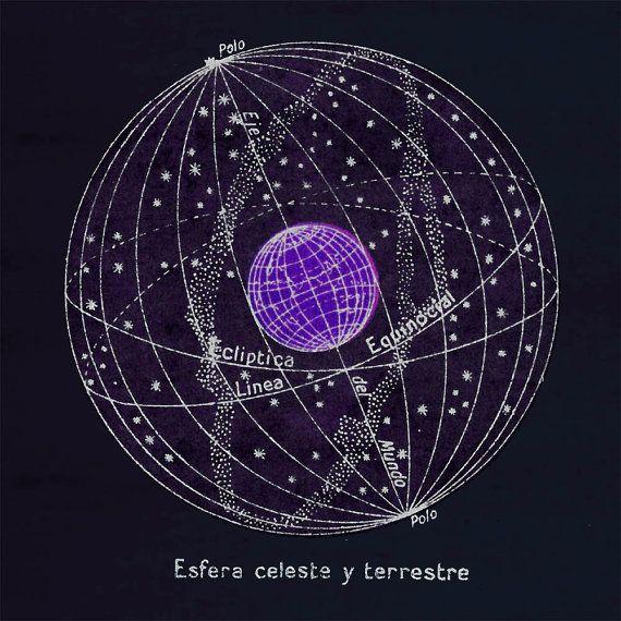Astronomy Print Antique Celestial Sphere von TheCuratorsPrints, $22.00