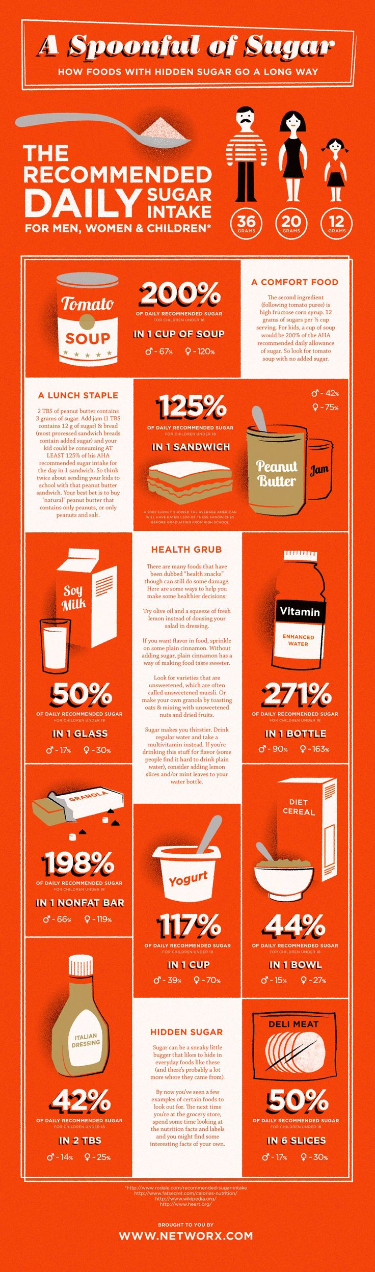 #Food+#Infographics+-+A+Spoonful+Of+Sugar:+How+Foods+With+Hidden+Sugar+Go+A+Long+Way+#Infografia