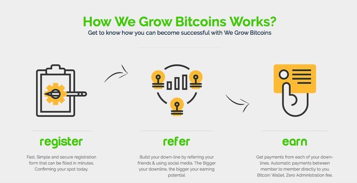 We Grow Bitcoin. Peer to Peer Crowdfunding program. This is how I will be growing my Bitcoin.  Start with a small fee of 0.01 BTC and build your account up to 62.76 BTC. Add me as a friend on Facebook and I can help you build your Bitcoin account too!