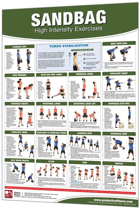 24 u0026quot  x 36 u0026quot  laminated fitness poster    wall chart