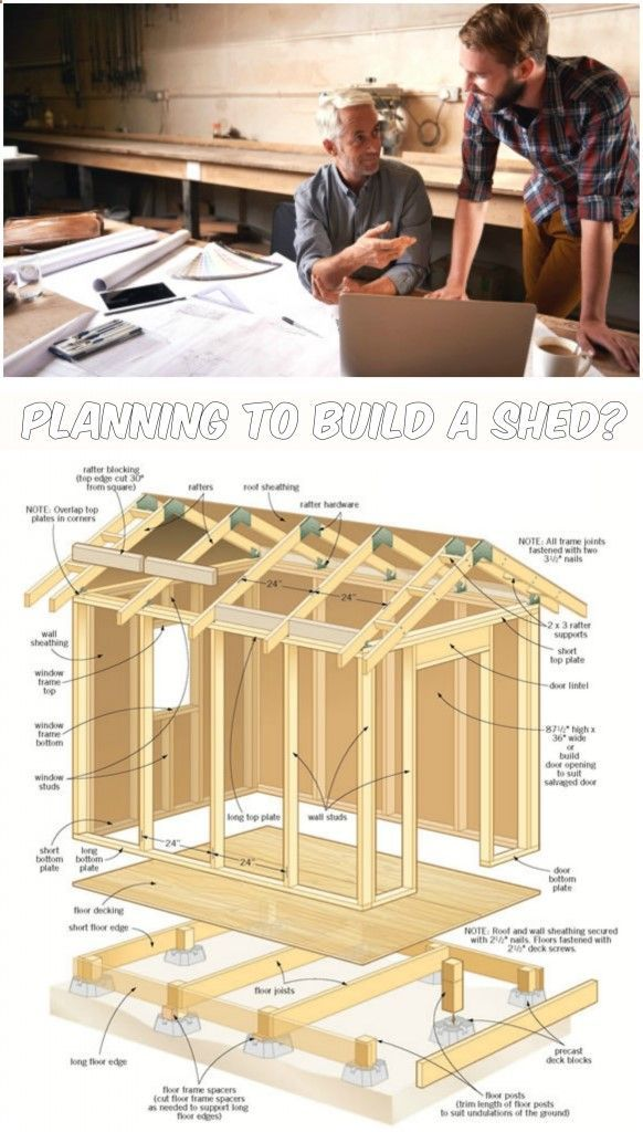 Shed DIY - Now You Can Build ANY Shed In A Weekend Even If Youve Zero Woodworking Experience! Now You Can Build ANY Shed In A Weekend Even If You've Zero Woodworking Experience! #buildsheddiy
