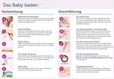 Super Tipps für das erste Babybad!    Baby baden: 10 Tipps zum Baden des Babys   #NetMoms