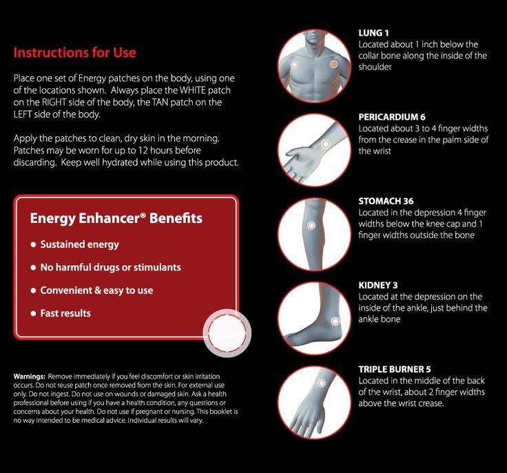 Energy Enhancer- Dónde colocar el parche, vídeo!