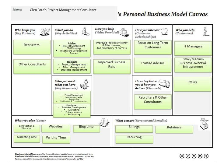 Pin by Anthony Sullivan on Project Management Business