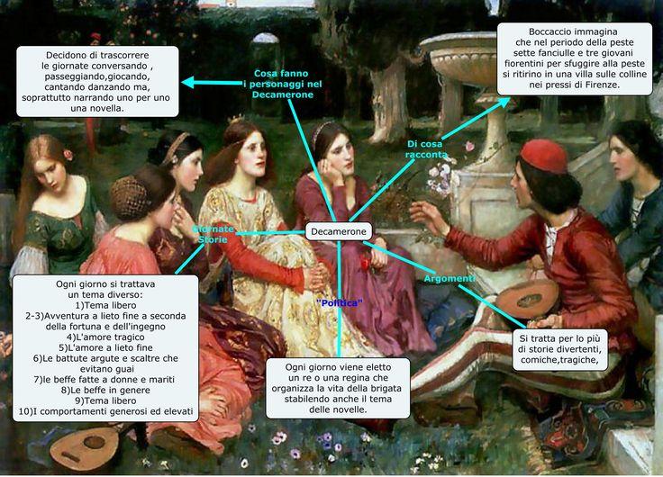 Il Decamerone: mappa cognitiva.