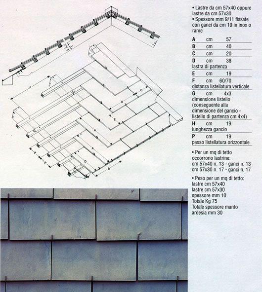 MondialArdesia coperture in ardesia, il tetto in ardesia triplo alla ligure