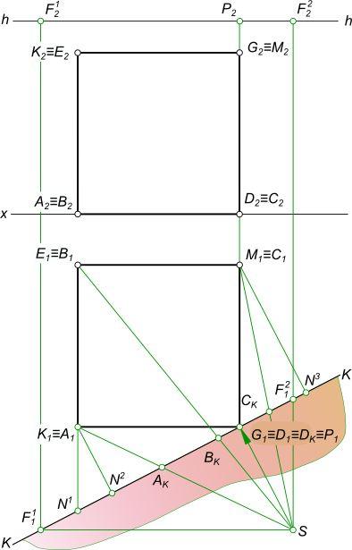 Перспективное изображение куба