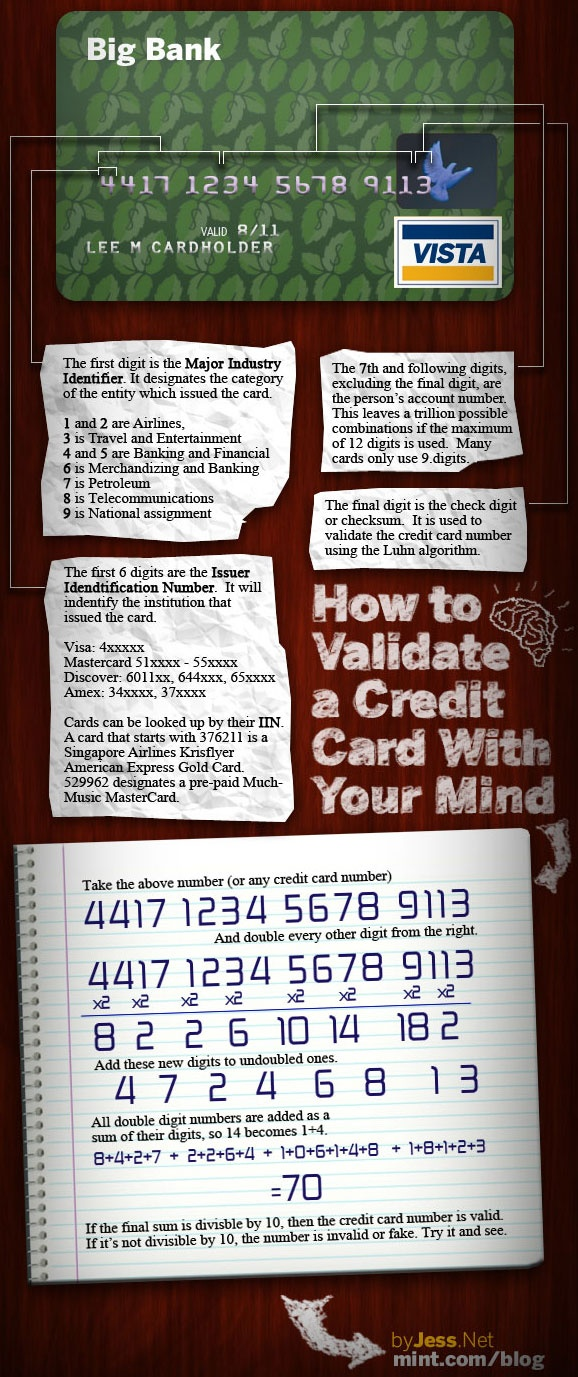 Make sense of your credit card - these are good things to know.