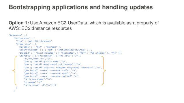 Cloudform bootstrap app using userdata