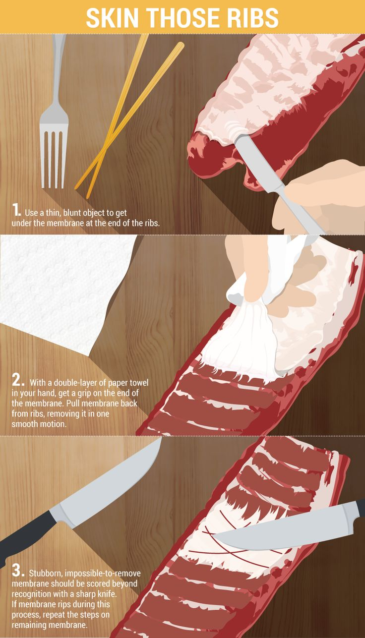 Tip and tricks for the perfect ribs whether fall off the bone or not. Don't forget your blowtorch!