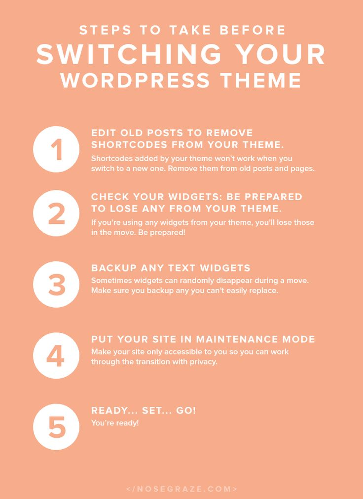 5 steps to take before switching your WordPress theme. You may lose some data and functionality.