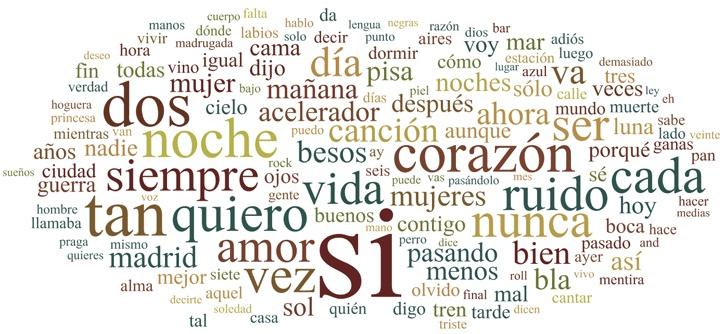 Contador de caracteres e palavras online, ótimo para contar os caracteres em mensagens, títulos e muitos mais.