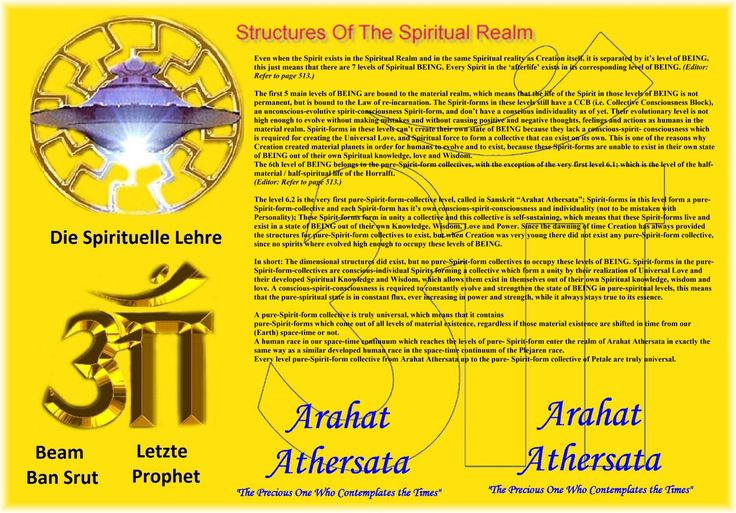 Structures Of The Spiritual Realm   Even when the Spirit exists in the Spiritual Realm and in the same Spiritual reality as Creation itself, it is separated by it's level of BEING, this just means that there are 7 levels of Spiritual BEING. Every Spirit in the 'afterlife' exists in its corresponding level of BEING. (Editor: Refer to page 513.)   The first 5 main levels of BEING are bound to the material realm, which means that the life of the Spirit in those levels of BEING is not permanent…