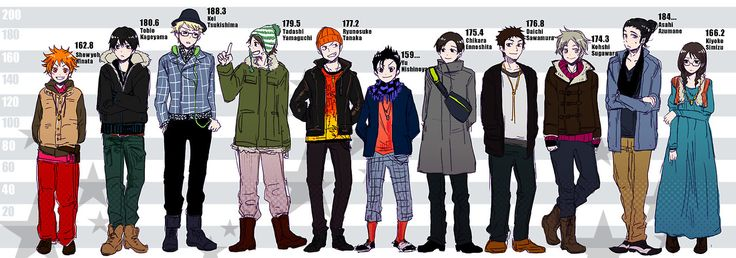 6 Foot Tall Anime Characters : Haikyuu character heights anime manga pinterest