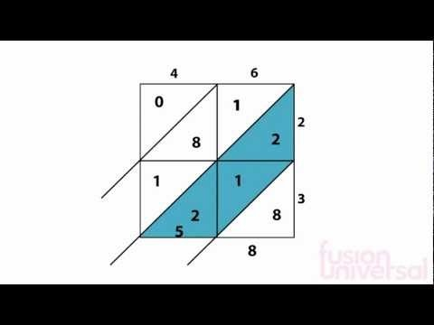 Multiplying whole numbers by double digit numbers - math after school class