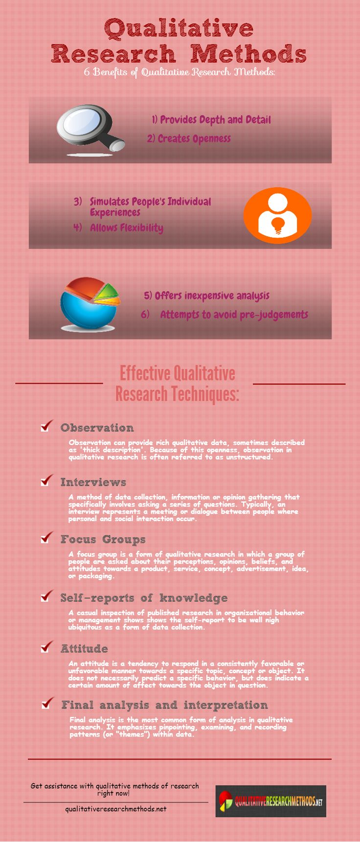 qualitative dissertation methodologies