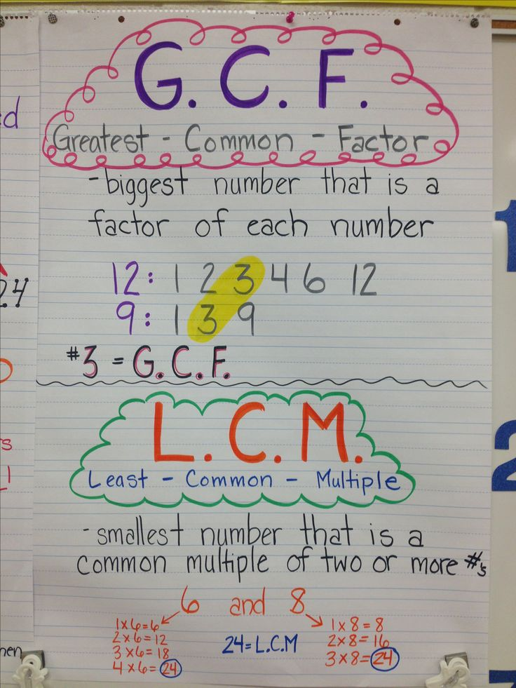 GCF and LCM factors anchor chart