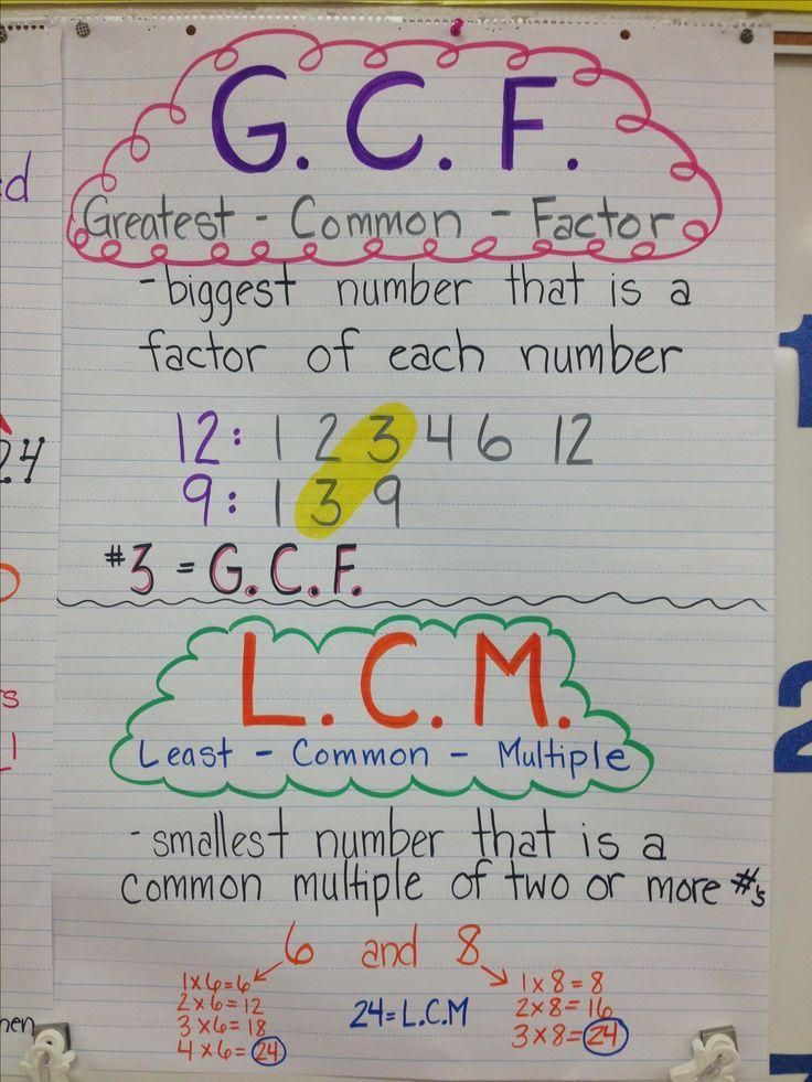 GCF and LCM factors anchor chart