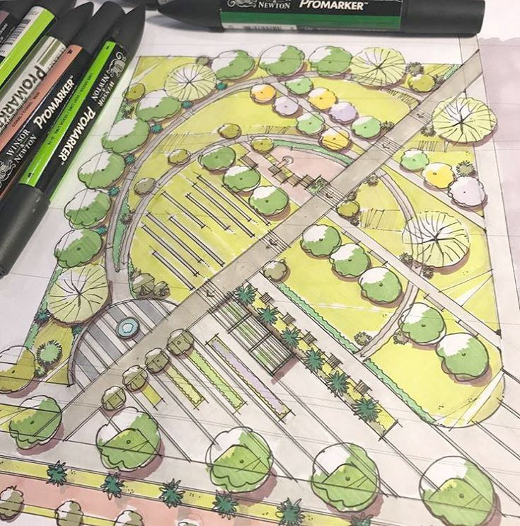 Landscape Design Plans Examples Though Landscape Design Software For Mac Free Landscape Design Software Landscape Design Plans Landscape Design Drawings