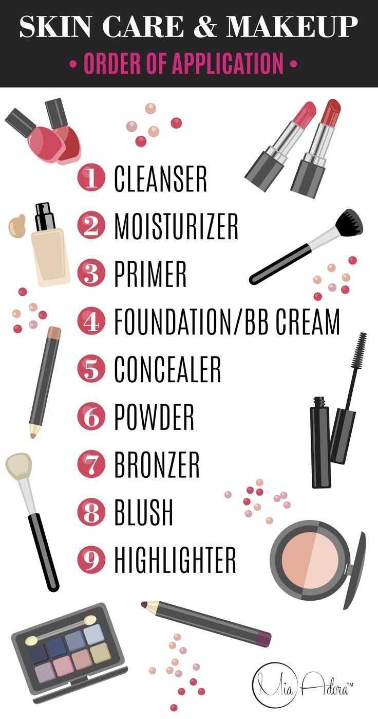 Skin Care and Makeup Order Of Application Makeup order