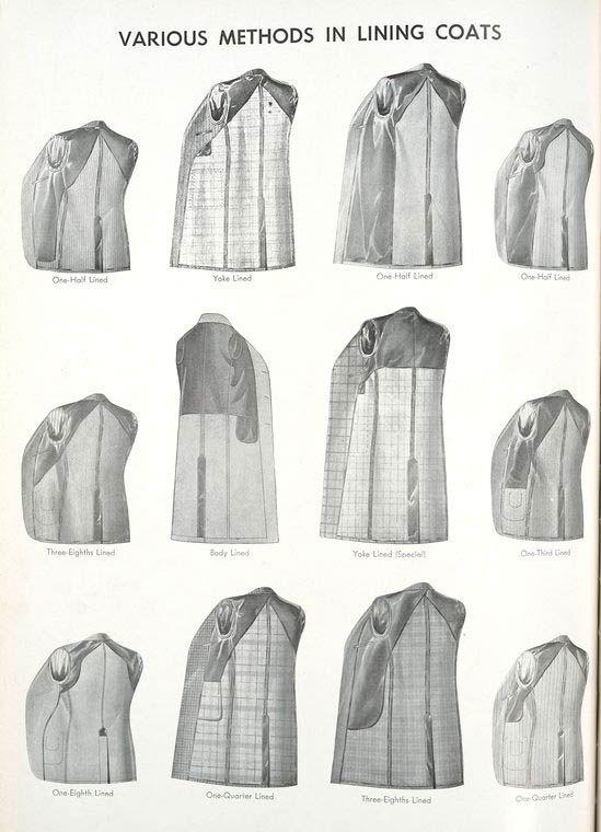 Coat linings