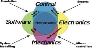 Control engineering -- or control systems engineering is an engineering discipline that applies automatic control theory to design systems with desired behaviors in control environments. The discipline of controls overlaps and is usually taught along with electrical engineering at many institutions around the world. Control systems play a critical role in space flight.