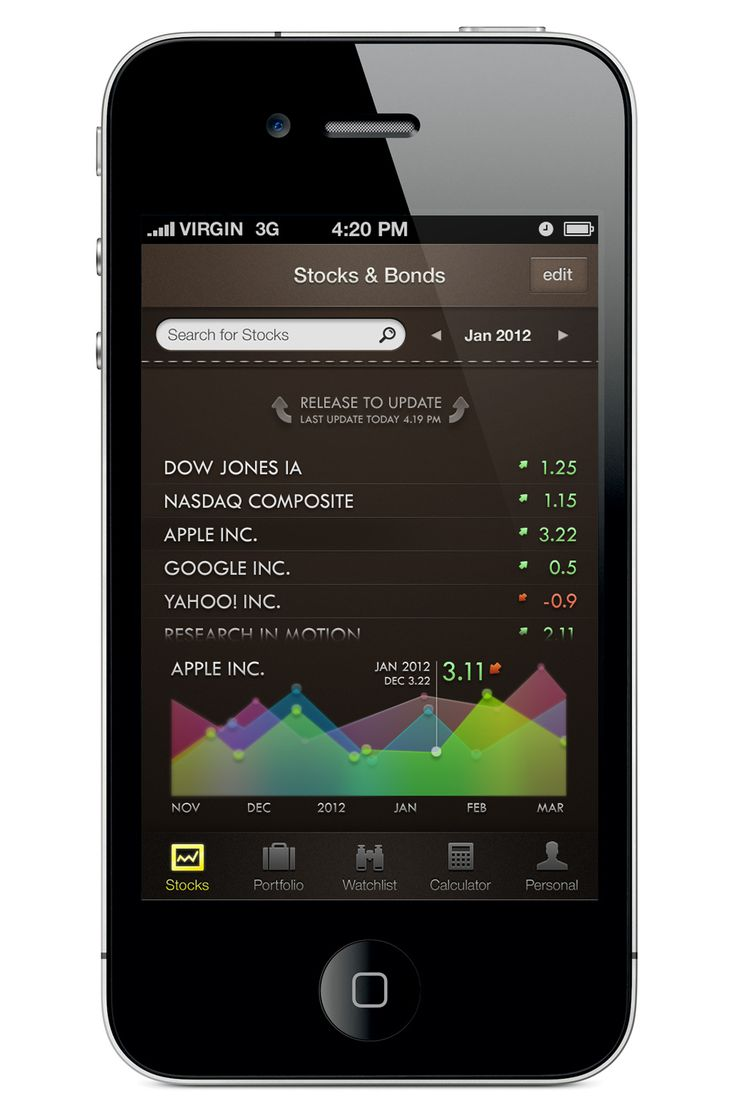 Really cool wallet app design and UI experience. Awesome graph mix!