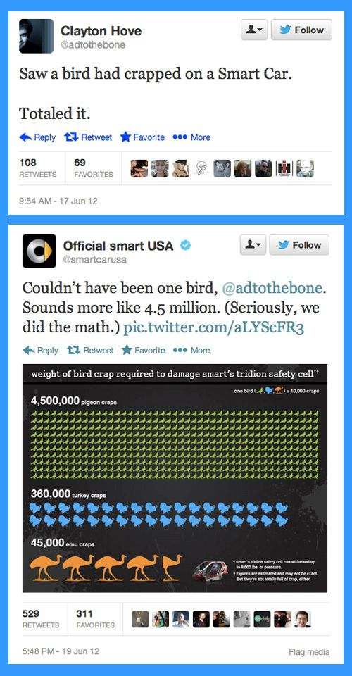 That time Smart Car proved they are mathematical geniuses. | 14 Times Brands Showed Their Sassy Side On Twitter