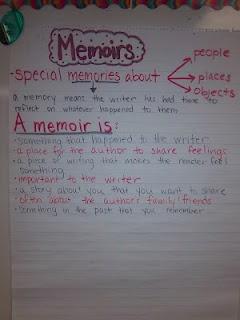 Memoirs books writing services