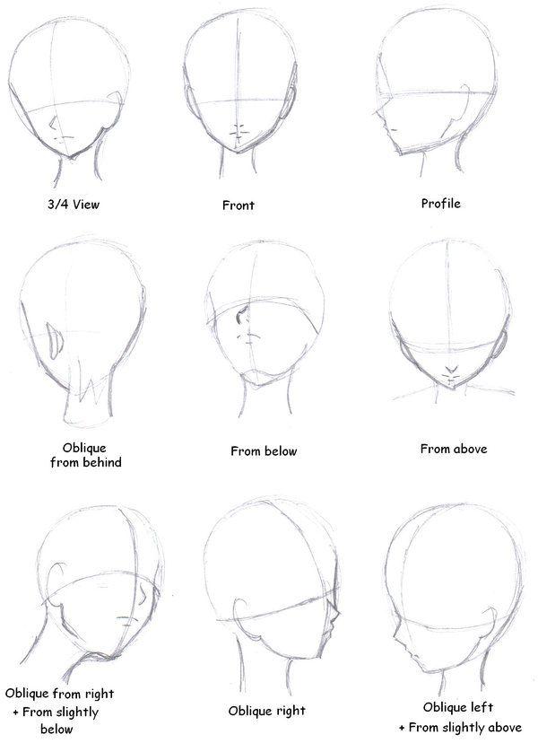 Manga Tutorial- Head face Direction by MermaidUnderSea.deviantart.com on @deviantART