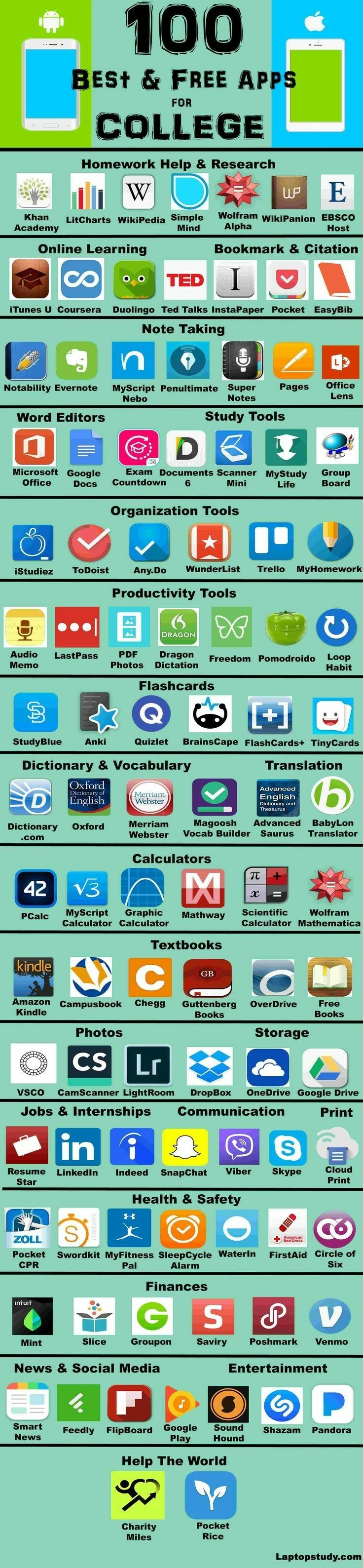 Best and Free Apps for College/University