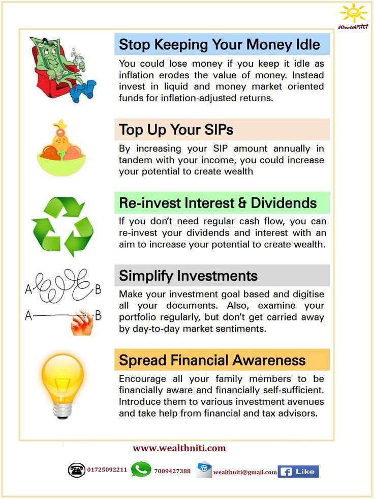 BASIC PRINCIPLES OF INVESTMENT