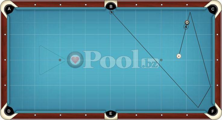 Cum să câștigi când joci biliard la colțul opus