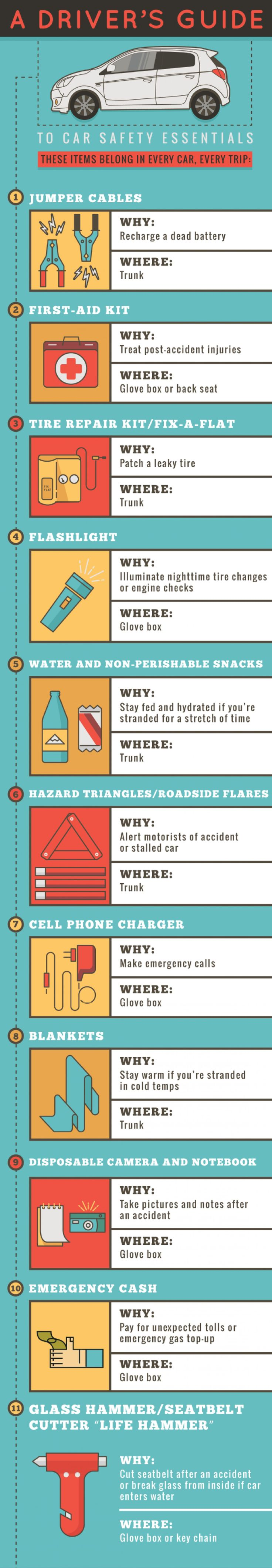 A Driver's Guide to Car Safety Essentials Infographic.