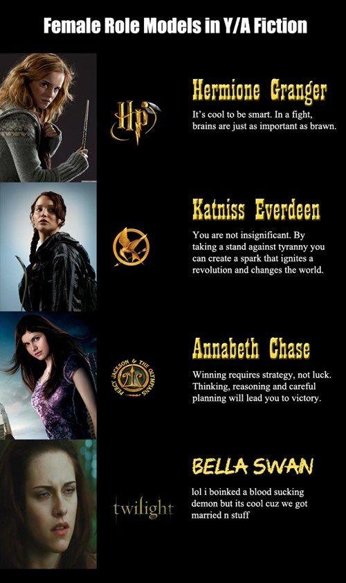 Books - Female role models in YA fiction: Hermione Granger - It's