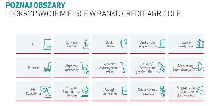 https://www.credit-agricole.pl/kariera